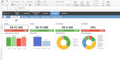 5 Planilhas de Fluxo de Caixa em Excel para sua empresa (baixe grátis)