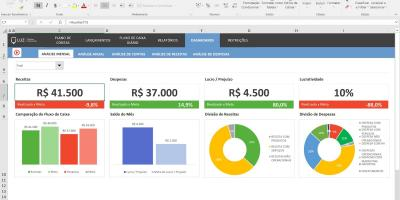 Pacote de Finanças Empresariais (9 planilhas Excel)